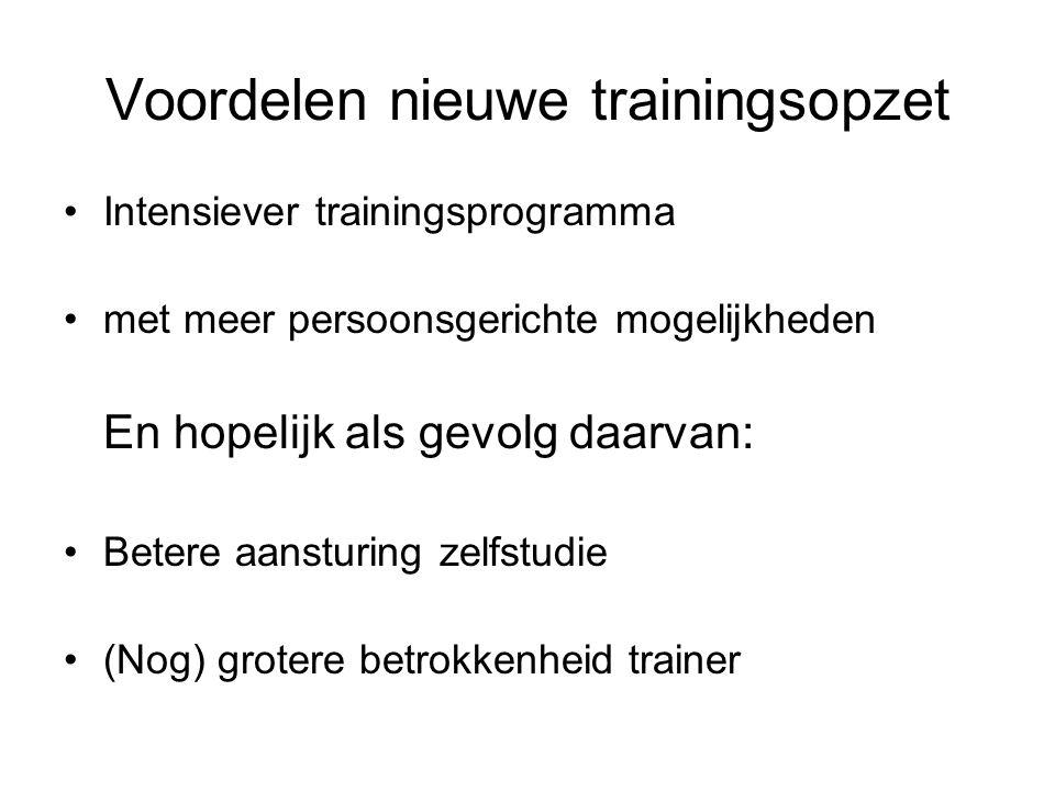 Trainingsinhoud Geen dictaat! Wel houvast!