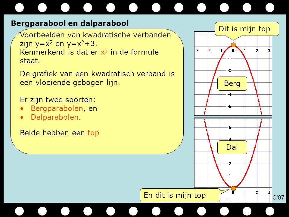 JTC'07 Bergparabool en dalparabool Voorbeelden van kwadratische verbanden zijn y=x 2 en y=x 2 +3.