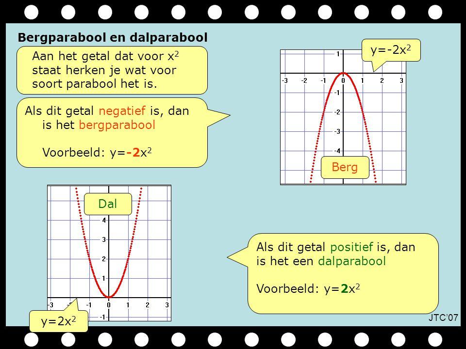 JTC'07 Bergparabool en dalparabool Als dit getal negatief is, dan is het bergparabool Voorbeeld: y=-2x 2 Aan het getal dat voor x 2 staat herken je wat voor soort parabool het is.