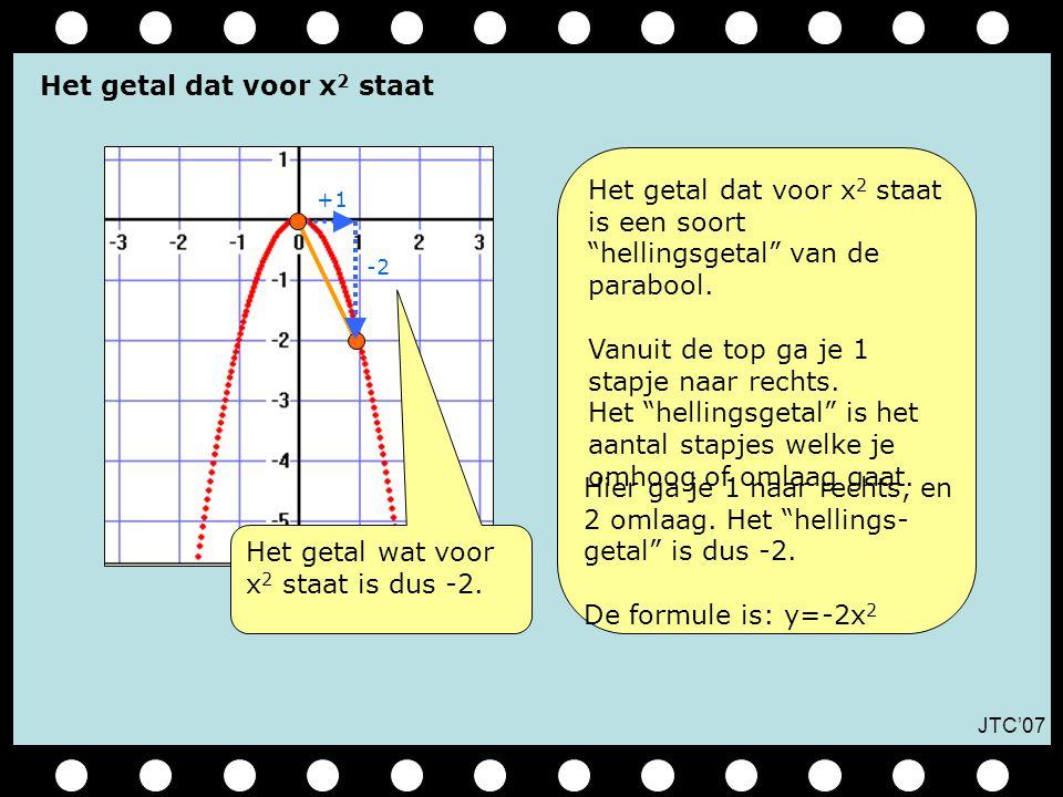 JTC'07 Het getal dat voor x 2 staat -2 +1 Het getal dat voor x 2 staat is een soort hellingsgetal van de parabool.