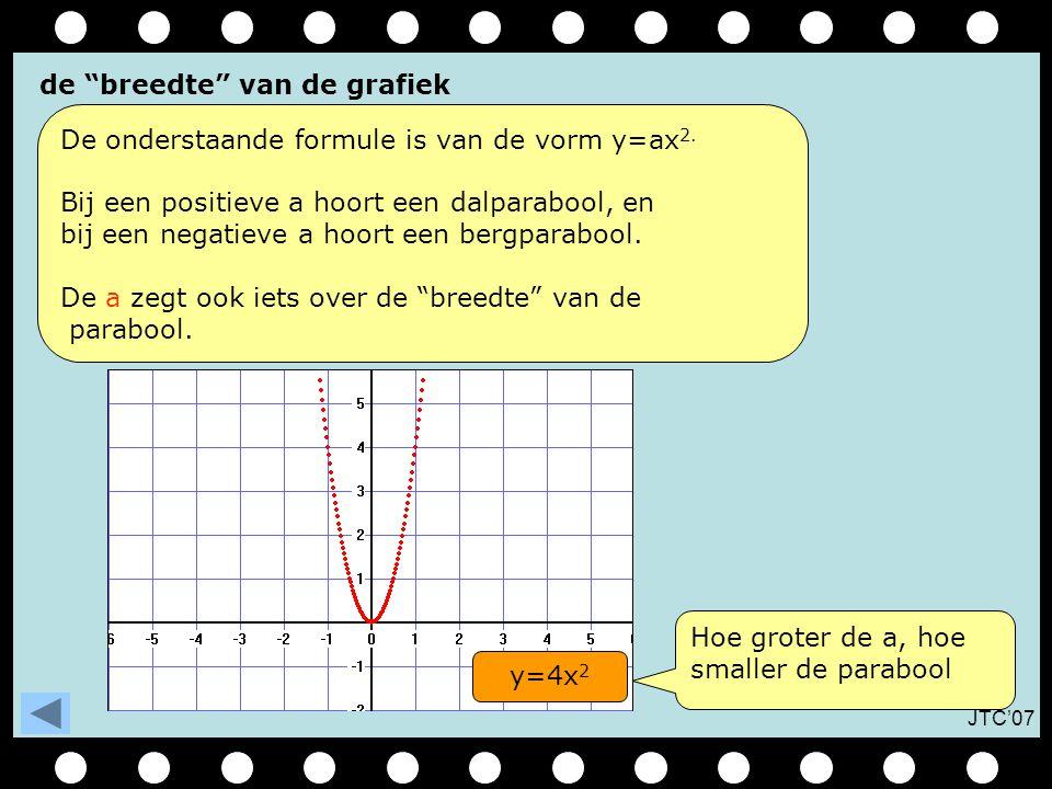 JTC'07 y=1/2x 2 de breedte van de grafiek y=1x 2 y=2x 2 y=3x 2 y=4x 2 De onderstaande formule is van de vorm y=ax 2.