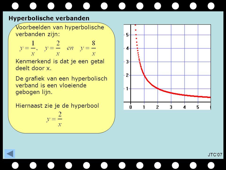 JTC'07 Hyperbolische verbanden Voorbeelden van hyperbolische verbanden zijn: Kenmerkend is dat je een getal deelt door x.