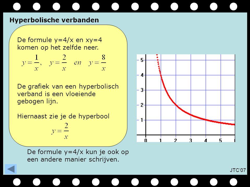 Hyperbolische verbanden De formule y=4/x en xy=4 komen op het zelfde neer.