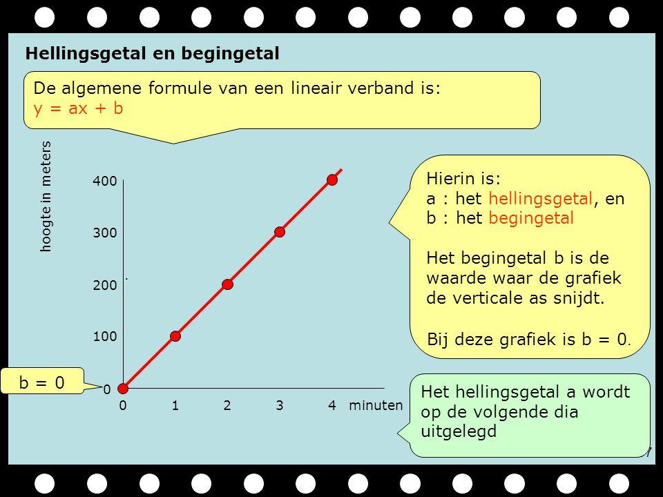 JTC'07 De algemene formule van een lineair verband is: y = ax + b Hellingsgetal en begingetal 01234 0 100 minuten hoogte in meters 200 300 400 Hierin is: a : het hellingsgetal, en b : het begingetal Het begingetal b is de waarde waar de grafiek de verticale as snijdt.