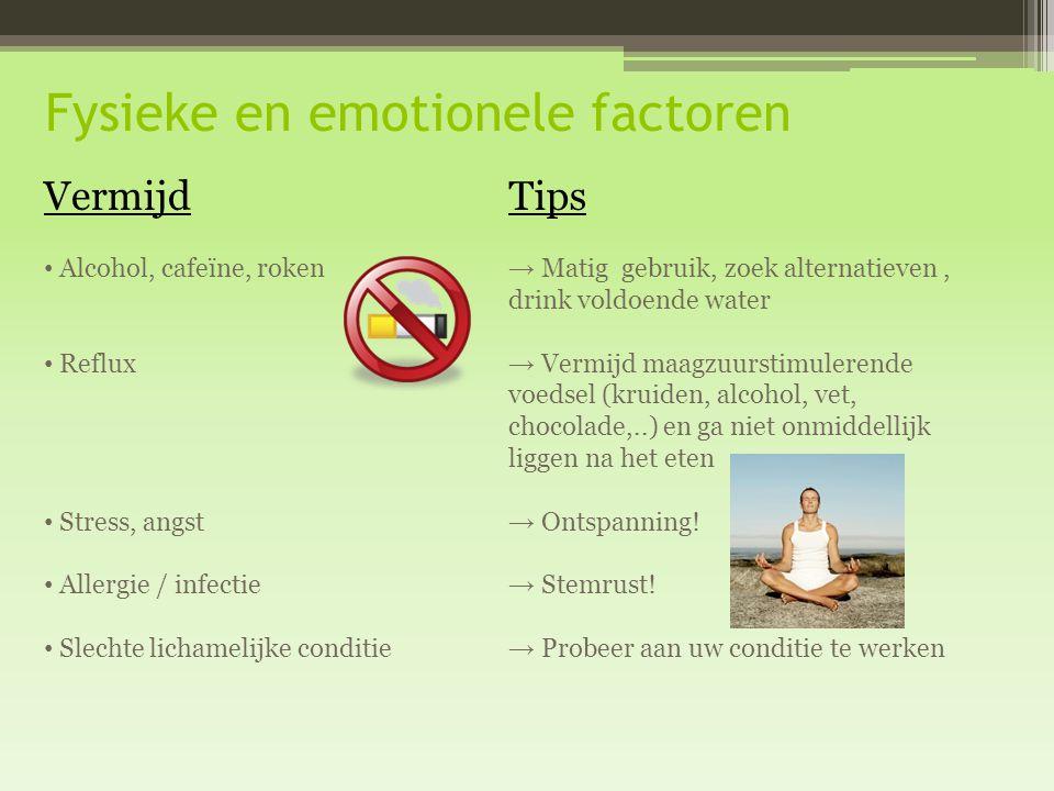 VermijdTips Alcohol, cafeïne, roken Reflux Stress, angst Allergie / infectie Slechte lichamelijke conditie → Matig gebruik, zoek alternatieven, drink