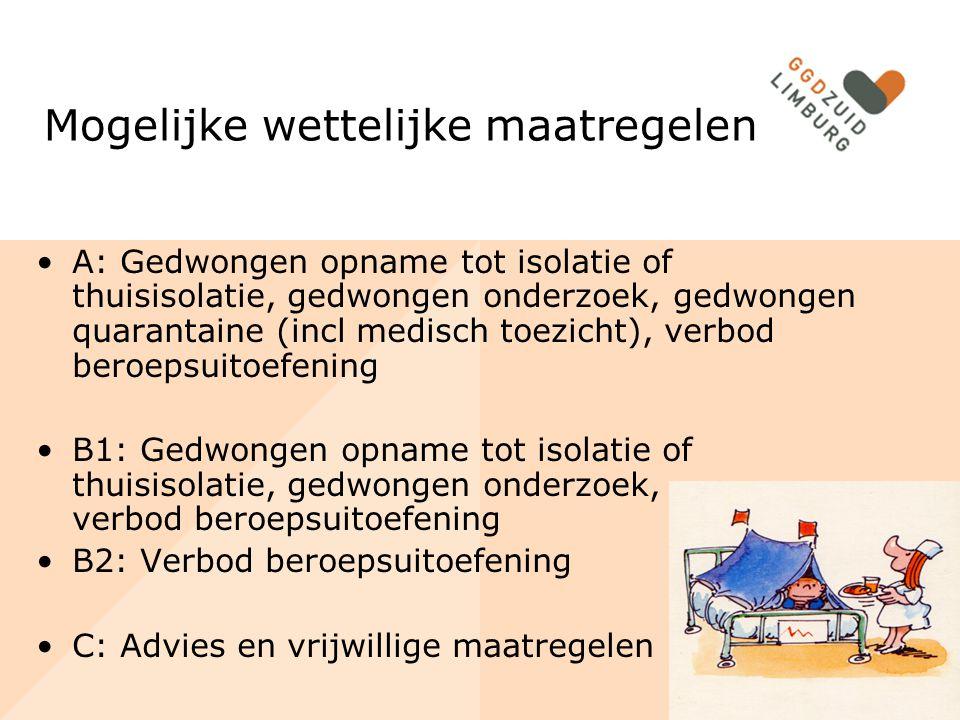 Mogelijke wettelijke maatregelen A: Gedwongen opname tot isolatie of thuisisolatie, gedwongen onderzoek, gedwongen quarantaine (incl medisch toezicht)