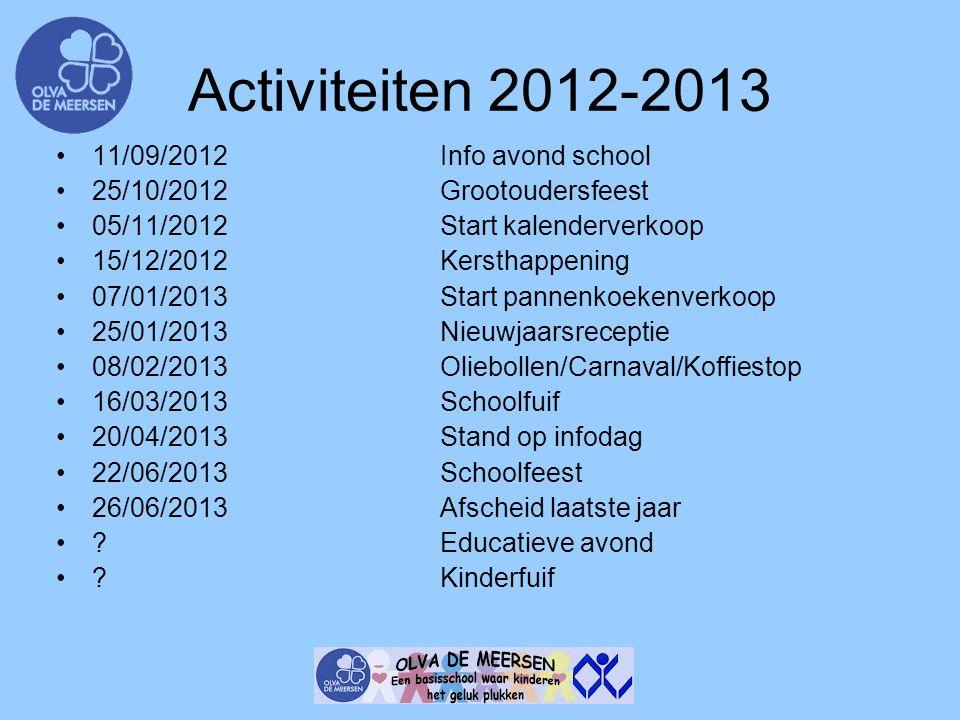 Activiteiten 2012-2013 11/09/2012Info avond school 25/10/2012Grootoudersfeest 05/11/2012Start kalenderverkoop 15/12/2012Kersthappening 07/01/2013Start