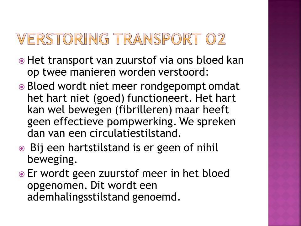  Het transport van zuurstof via ons bloed kan op twee manieren worden verstoord:  Bloed wordt niet meer rondgepompt omdat het hart niet (goed) funct