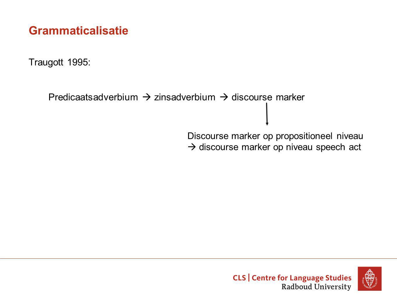 Grammaticalisatie Traugott 1995: Predicaatsadverbium  zinsadverbium  discourse marker Discourse marker op propositioneel niveau  discourse marker op niveau speech act