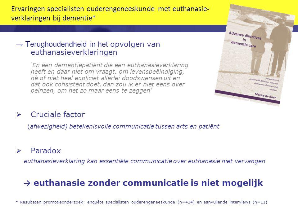 Ervaringen specialisten ouderengeneeskunde met euthanasie- verklaringen bij dementie* → T erughoudendheid in het opvolgen van euthanasieverklaringen '