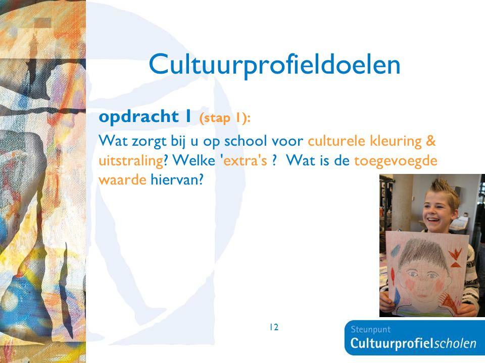 12 Cultuurprofieldoelen opdracht 1 (stap 1): Wat zorgt bij u op school voor culturele kleuring & uitstraling? Welke 'extra's ? Wat is de toegevoegde w