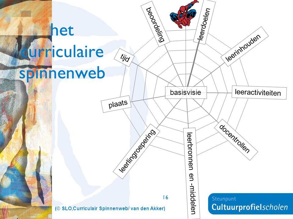 16 het curriculaire spinnenweb plaats beoordeling leerinhouden leeractiviteiten docentrollen leerbronnen en -middelen leerlingroepering tijd leerdoele