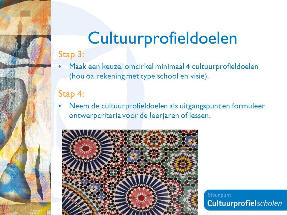 19 Cultuurprofieldoelen Stap 3: Maak een keuze: omcirkel minimaal 4 cultuurprofieldoelen (hou oa rekening met type school en visie). Stap 4: Neem de c