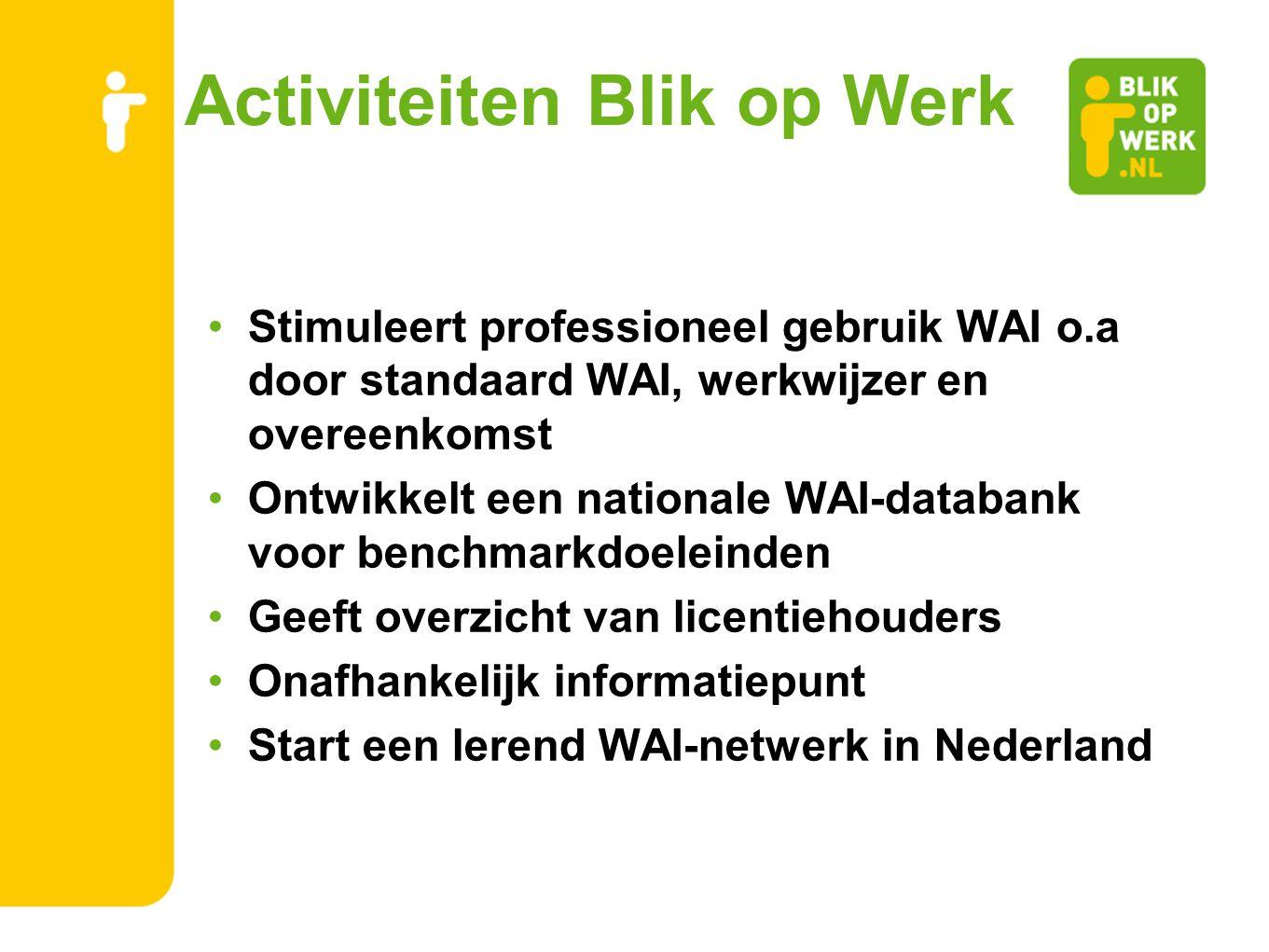 Activiteiten Blik op Werk Stimuleert professioneel gebruik WAI o.a door standaard WAI, werkwijzer en overeenkomst Ontwikkelt een nationale WAI-databan