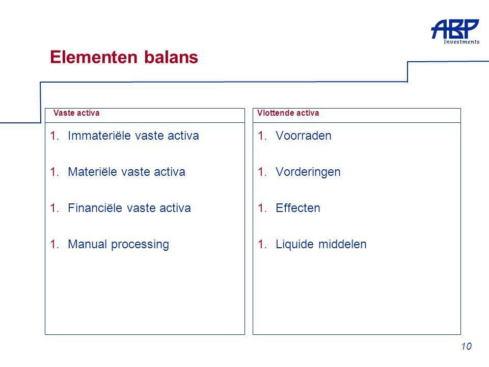 10 Elementen balans 1.Immateriële vaste activa 1.Materiële vaste activa 1.Financiële vaste activa 1.Manual processing 1.Voorraden 1.Vorderingen 1.Effe