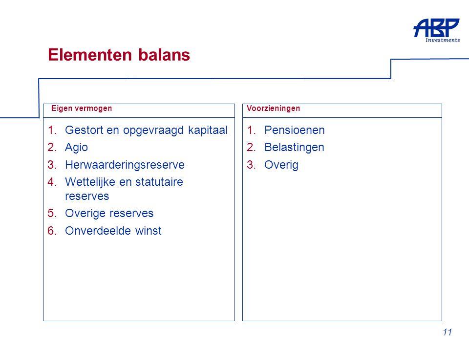 11 Elementen balans 1.Gestort en opgevraagd kapitaal 2.Agio 3.Herwaarderingsreserve 4.Wettelijke en statutaire reserves 5.Overige reserves 6.Onverdeel
