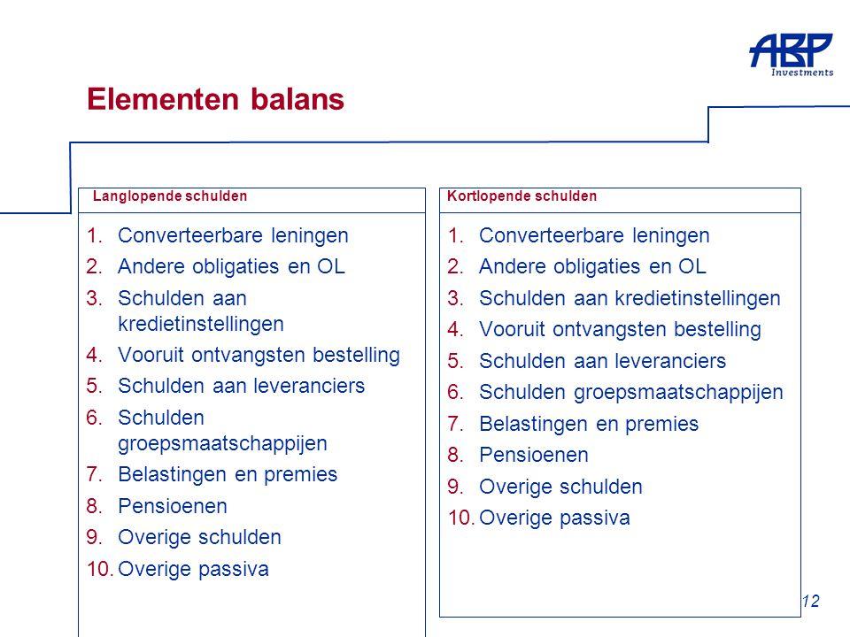 12 Elementen balans 1.Converteerbare leningen 2.Andere obligaties en OL 3.Schulden aan kredietinstellingen 4.Vooruit ontvangsten bestelling 5.Schulden