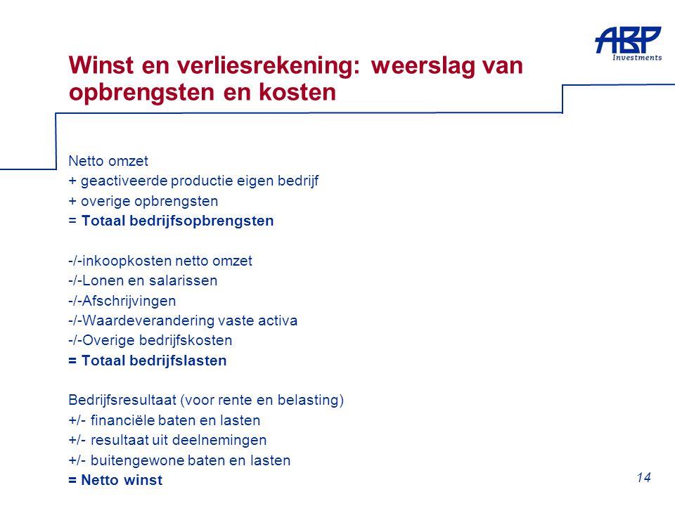 14 Winst en verliesrekening: weerslag van opbrengsten en kosten Netto omzet + geactiveerde productie eigen bedrijf + overige opbrengsten = Totaal bedr