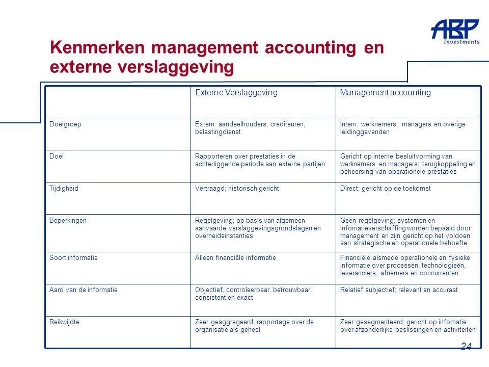 24 Kenmerken management accounting en externe verslaggeving Zeer gesegmenteerd; gericht op infomatie over afzonderlijke beslissingen en activiteiten Z