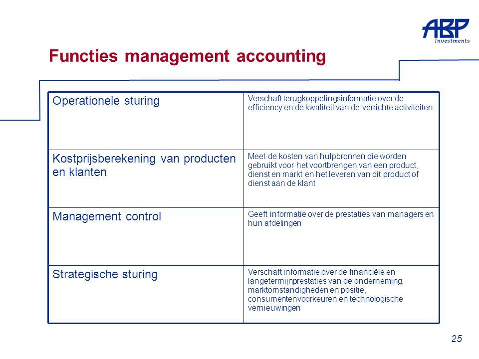 25 Functies management accounting Verschaft informatie over de financiële en langetermijnprestaties van de onderneming, marktomstandigheden en positie