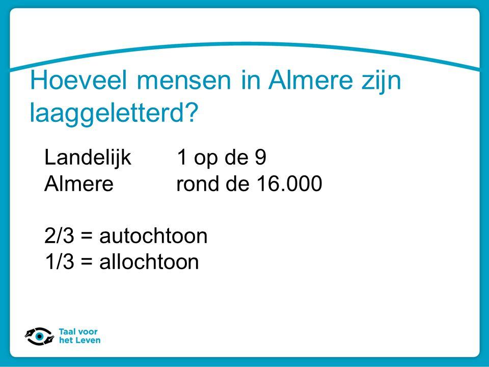 Hoeveel mensen in Almere zijn laaggeletterd? Landelijk1 op de 9 Almererond de 16.000 2/3 = autochtoon 1/3 = allochtoon