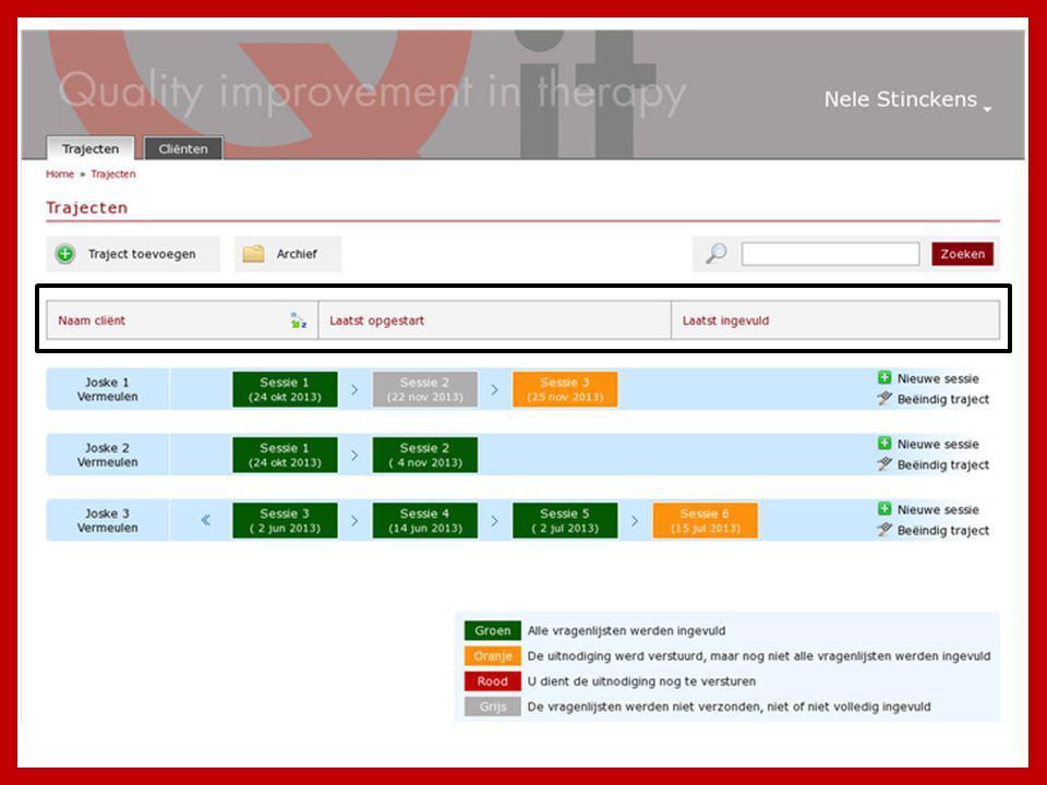 Afgesloten trajecten kunnen makkelijk worden opgezocht in het archief Of via de zoekfunctie