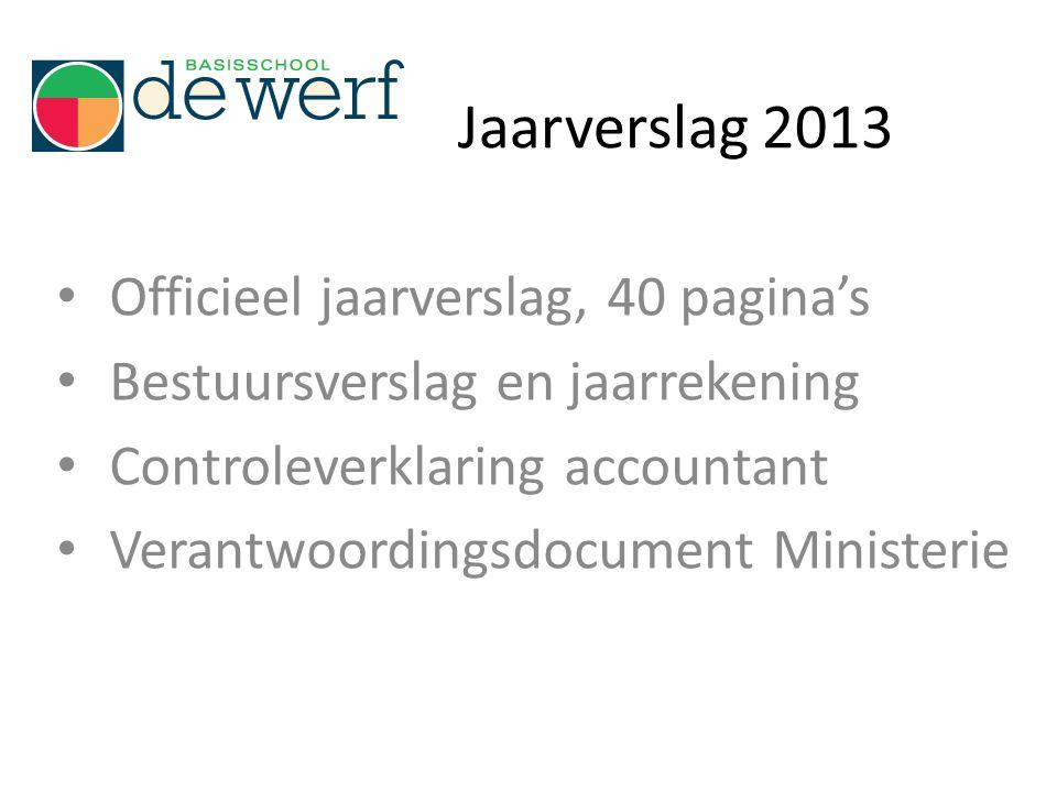 Jaarverslag 2013 Officieel jaarverslag, 40 pagina's Bestuursverslag en jaarrekening Controleverklaring accountant Verantwoordingsdocument Ministerie