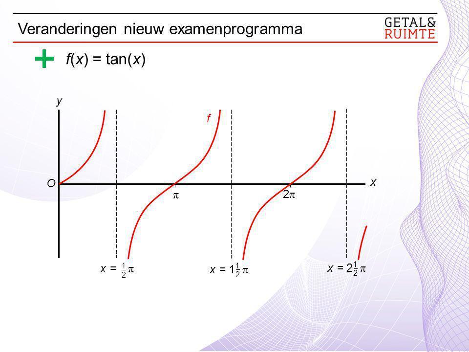 y x O f x = 1 π 1 2 x = 2 π 1 2 x = π 1 2 π 2π2π f(x) = tan(x) Veranderingen nieuw examenprogramma