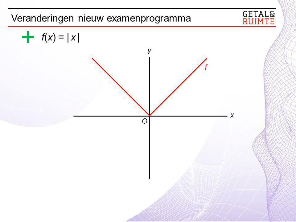 y x O f f(x) =   x   Veranderingen nieuw examenprogramma