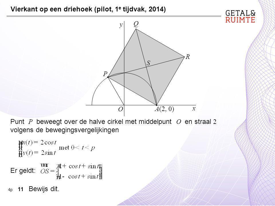 Vierkant op een driehoek (pilot, 1 e tijdvak, 2014) y x O A(2, 0) P S R Q Punt P beweegt over de halve cirkel met middelpunt O en straal 2 volgens de bewegingsvergelijkingen Er geldt: 4p 11 Bewijs dit.