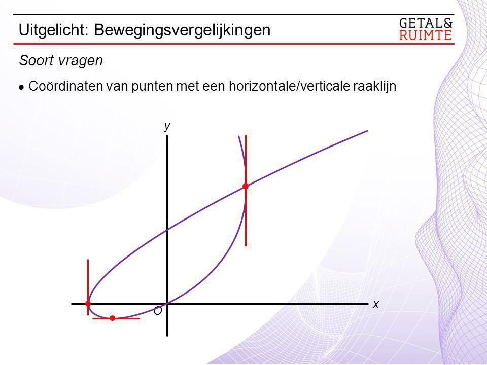Soort vragen  Coördinaten van punten met een horizontale/verticale raaklijn O y x Uitgelicht: Bewegingsvergelijkingen