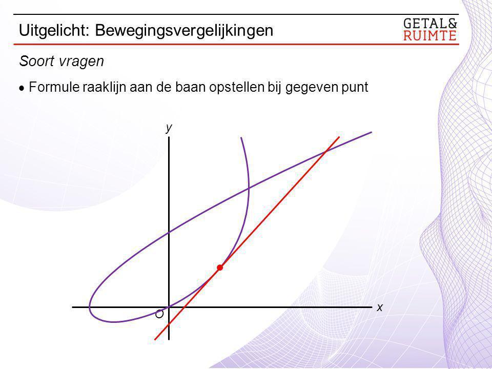  Formule raaklijn aan de baan opstellen bij gegeven punt O y x Soort vragen Uitgelicht: Bewegingsvergelijkingen