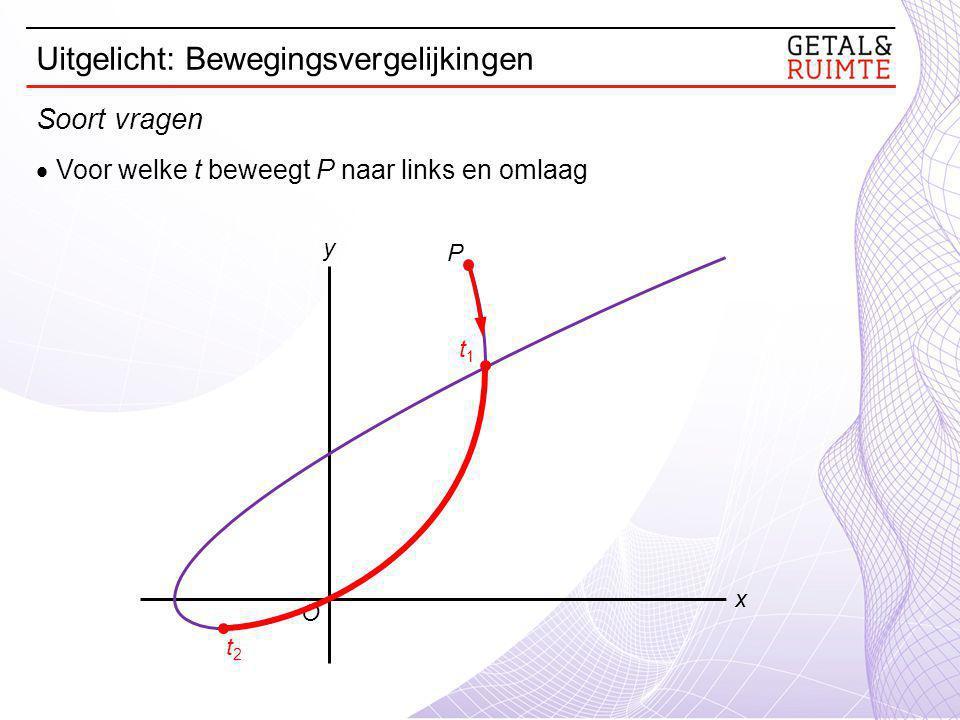  Voor welke t beweegt P naar links en omlaag O y x t1t1 t2t2 P Soort vragen Uitgelicht: Bewegingsvergelijkingen
