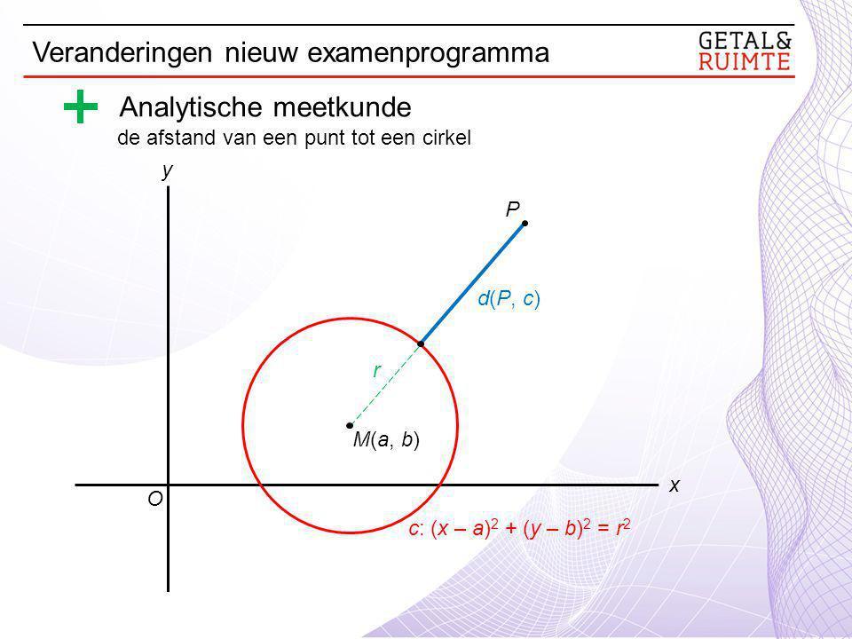Analytische meetkunde y x O de afstand van een punt tot een cirkel c: (x – a) 2 + (y – b) 2 = r 2 M(a, b) P d(P, c) r Veranderingen nieuw examenprogramma