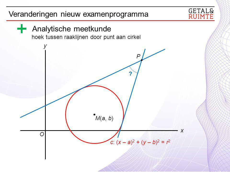 Analytische meetkunde y x O hoek tussen raaklijnen door punt aan cirkel c: (x – a) 2 + (y – b) 2 = r 2 M(a, b) .