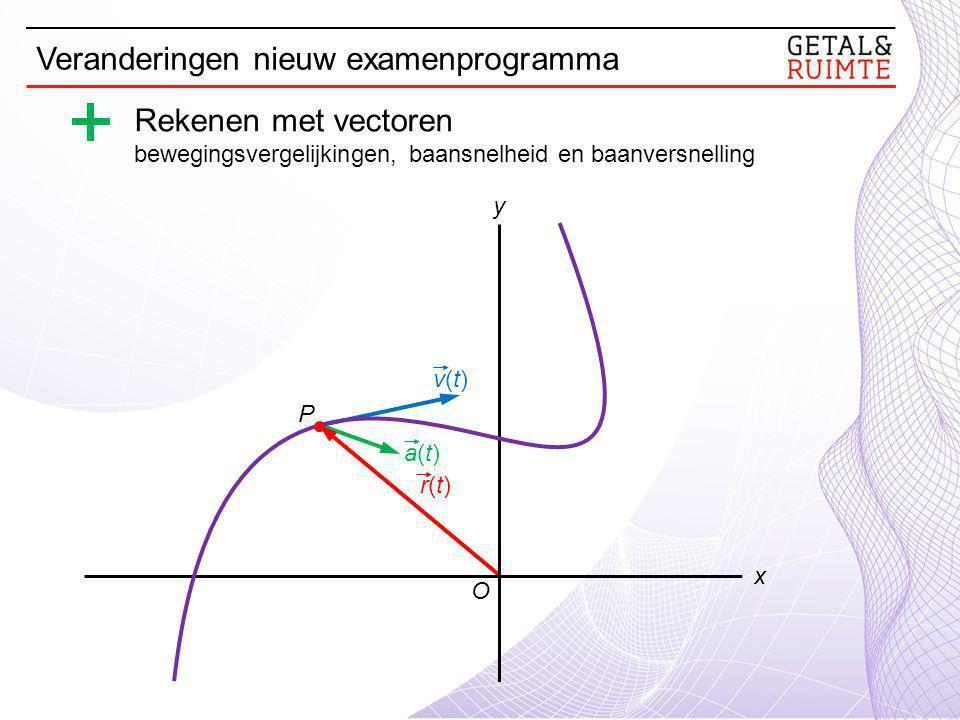 Rekenen met vectoren bewegingsvergelijkingen, baansnelheid en baanversnelling y x O P r(t)r(t) v(t)v(t) a(t)a(t) Veranderingen nieuw examenprogramma