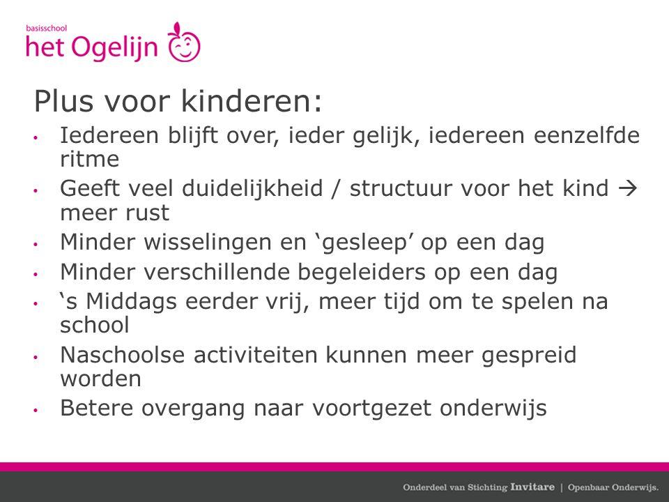 Plus voor kinderen: Iedereen blijft over, ieder gelijk, iedereen eenzelfde ritme Geeft veel duidelijkheid / structuur voor het kind  meer rust Minder