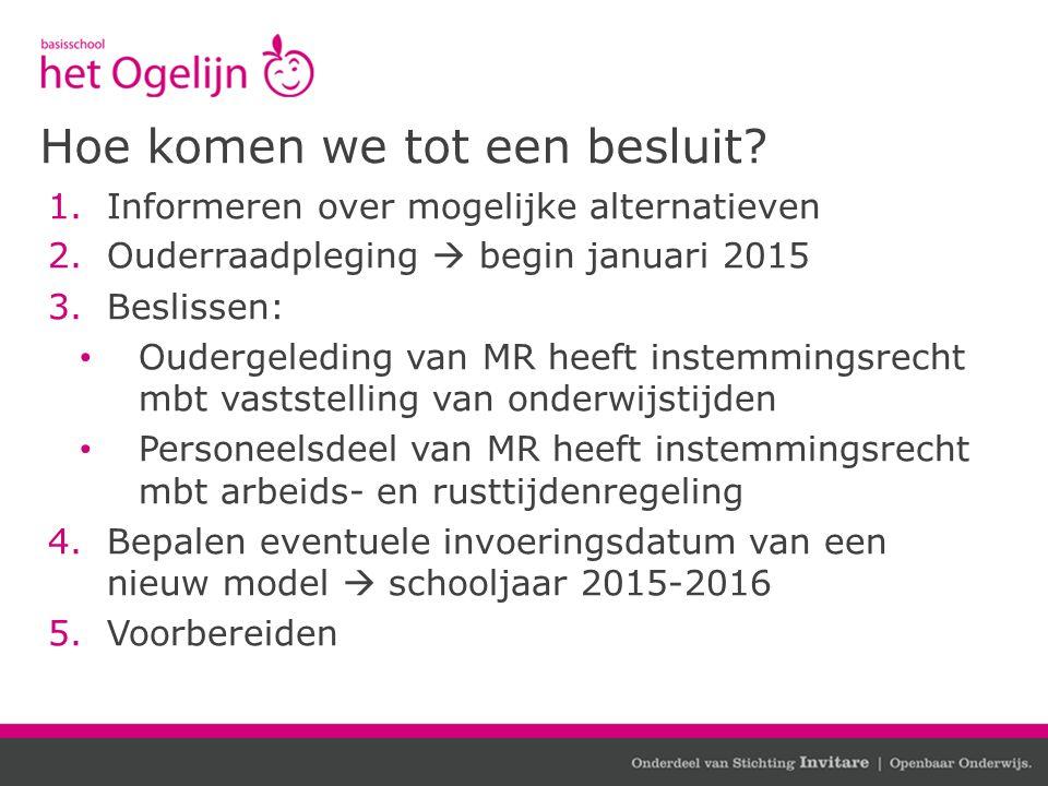 Hoe komen we tot een besluit? 1.Informeren over mogelijke alternatieven 2.Ouderraadpleging  begin januari 2015 3.Beslissen: Oudergeleding van MR heef