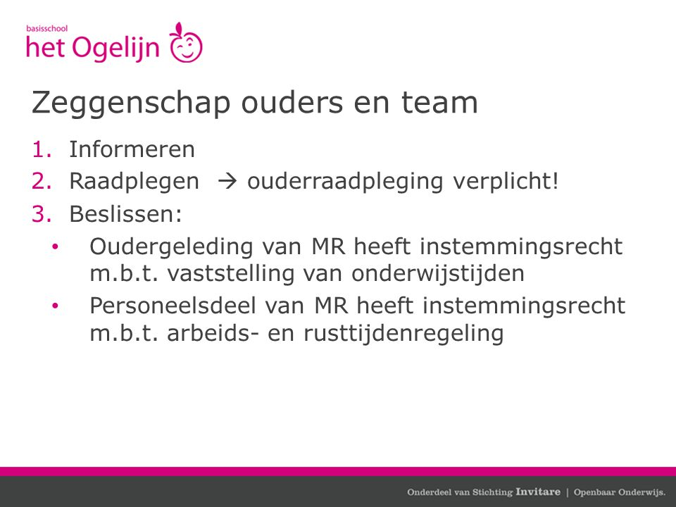 Zeggenschap ouders en team 1.Informeren 2.Raadplegen  ouderraadpleging verplicht! 3.Beslissen: Oudergeleding van MR heeft instemmingsrecht m.b.t. vas