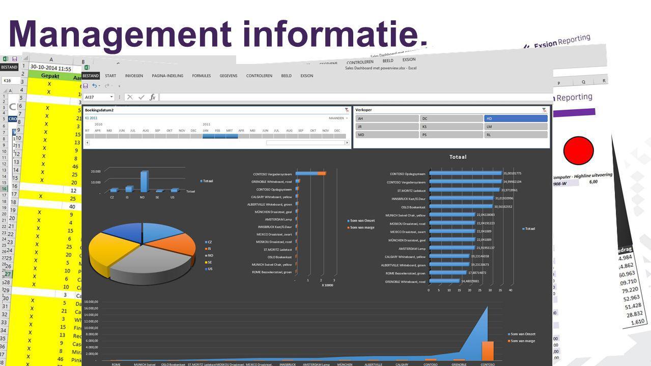 Management informatie. Hoe ziet het er uit?