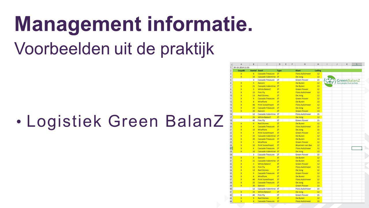 Management informatie. Voorbeelden uit de praktijk Logistiek Green BalanZ