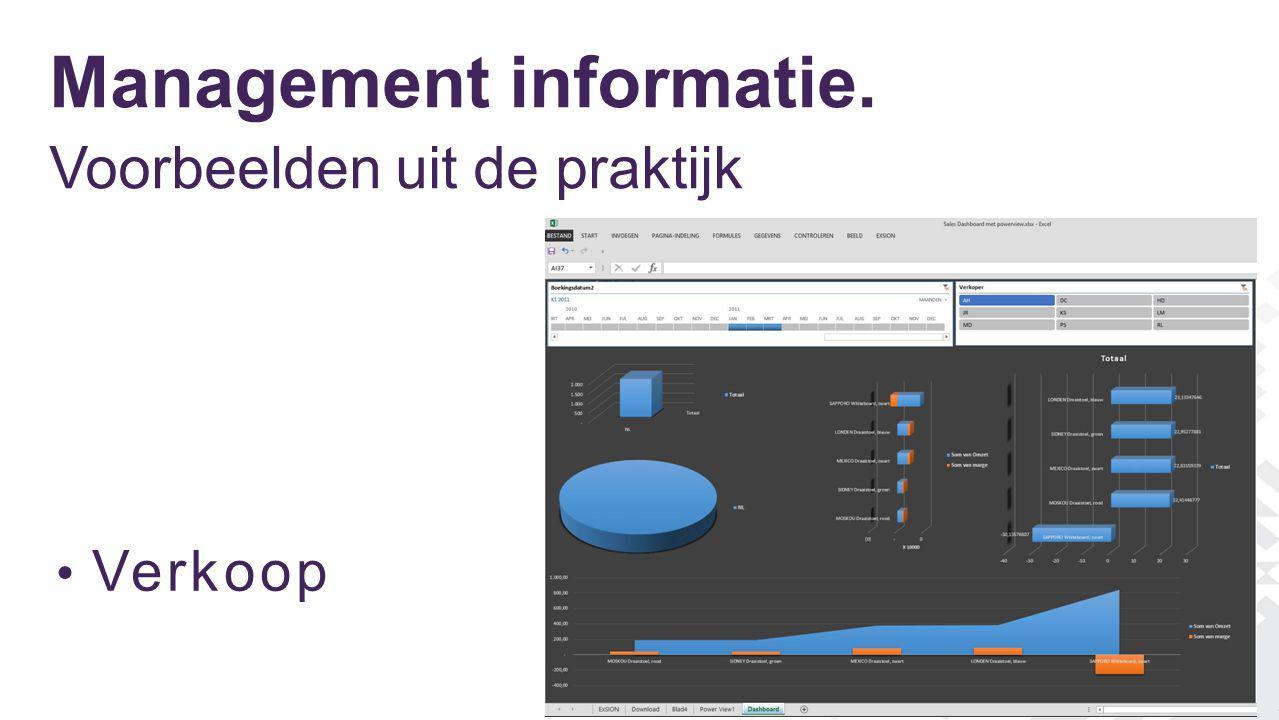 Management informatie. Voorbeelden uit de praktijk Verkoop