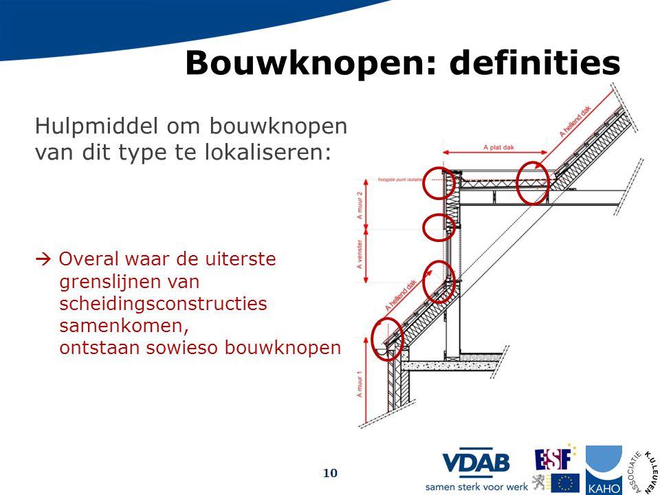 Bouwknopen: definities Hulpmiddel om bouwknopen van dit type te lokaliseren:  Overal waar de uiterste grenslijnen van scheidingsconstructies samenkom