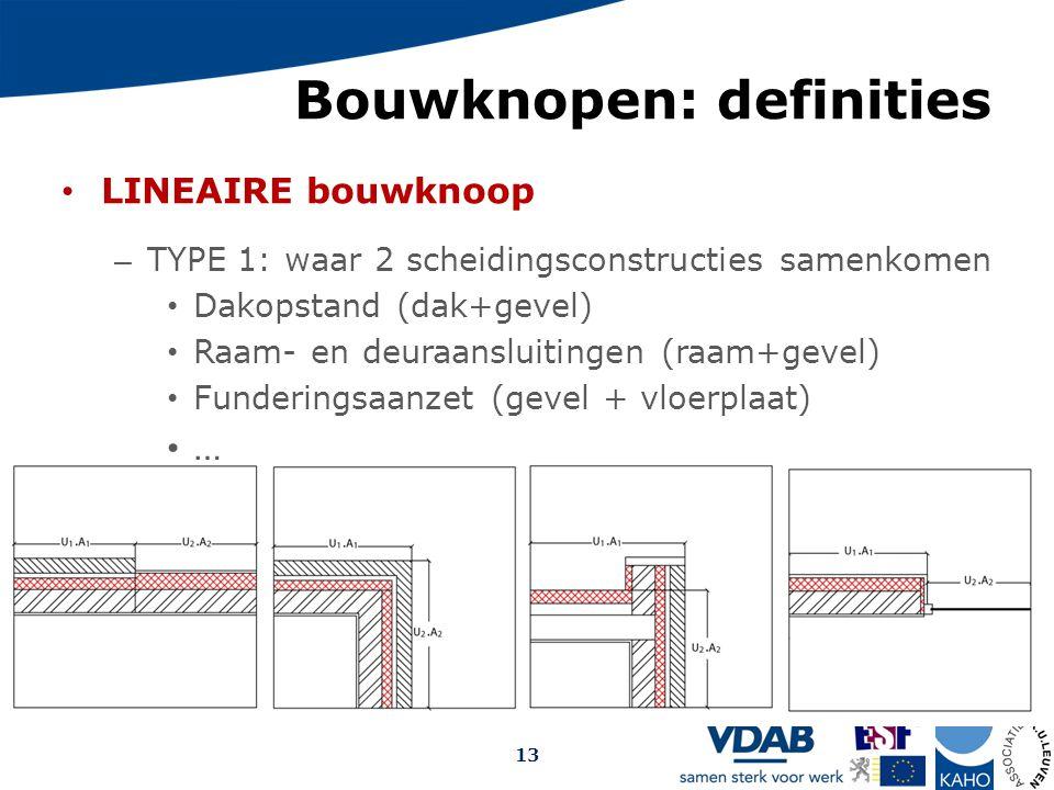 Bouwknopen: definities LINEAIRE bouwknoop – TYPE 1: waar 2 scheidingsconstructies samenkomen Dakopstand (dak+gevel) Raam- en deuraansluitingen (raam+g