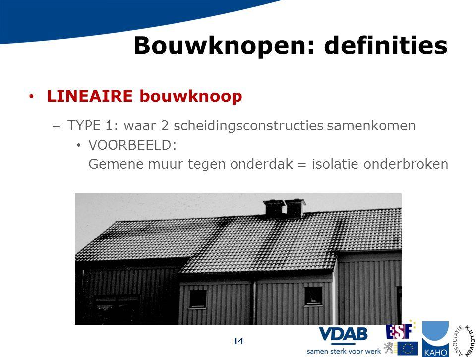 Bouwknopen: definities LINEAIRE bouwknoop – TYPE 1: waar 2 scheidingsconstructies samenkomen VOORBEELD: Gemene muur tegen onderdak = isolatie onderbro