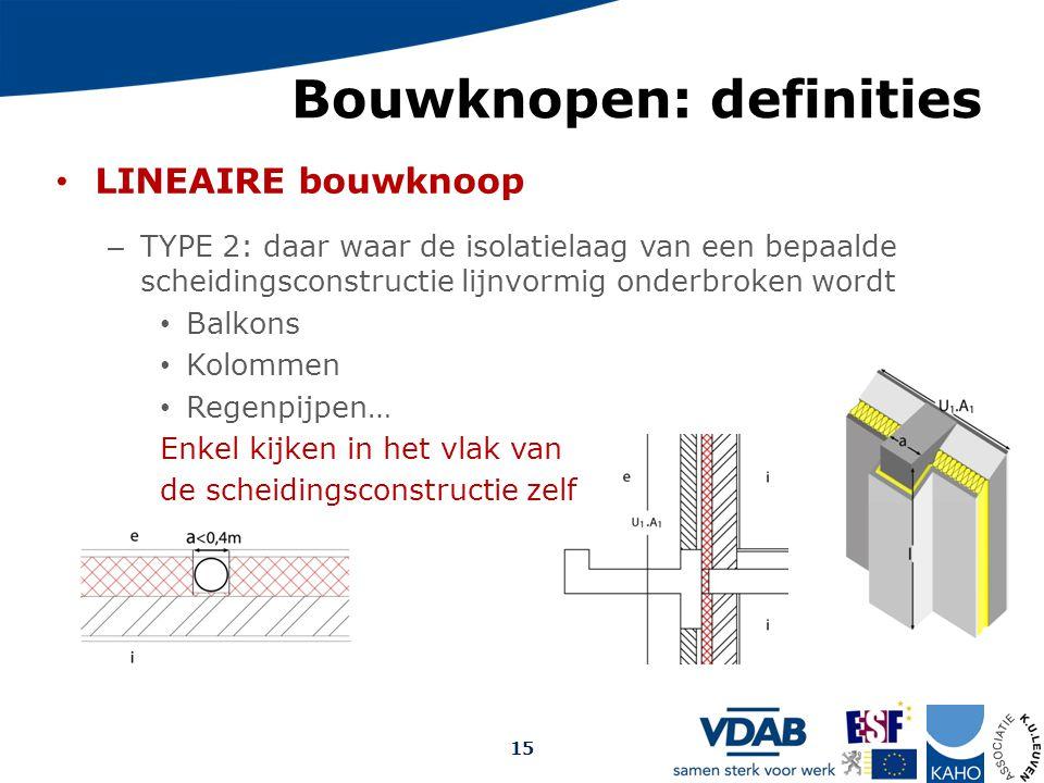 Bouwknopen: definities LINEAIRE bouwknoop – TYPE 2: daar waar de isolatielaag van een bepaalde scheidingsconstructie lijnvormig onderbroken wordt Balk