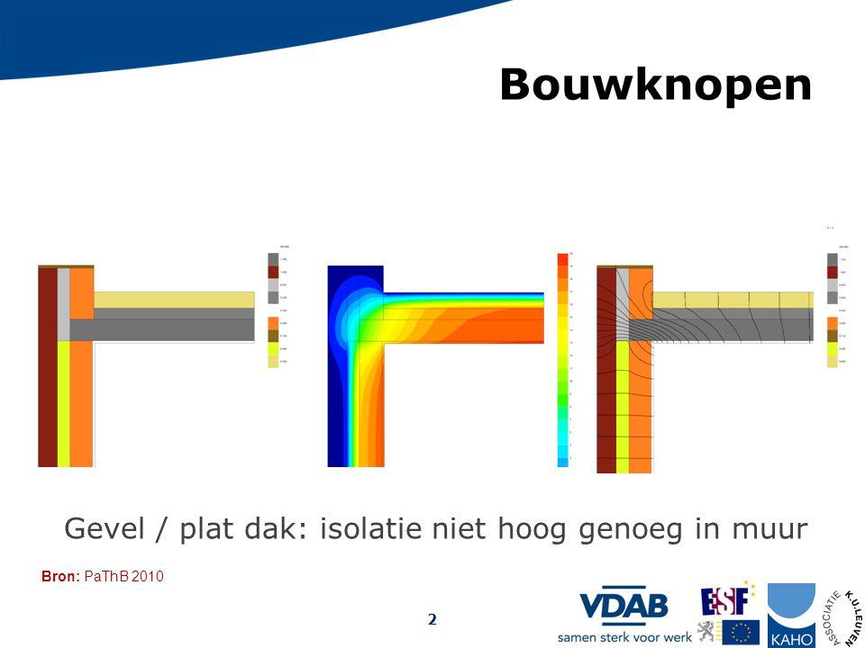 Bron: PaThB 2010 Opmaak: Arch. Christophe Debrabander, 2009 Bouwknopen 2 Gevel / plat dak: isolatie niet hoog genoeg in muur