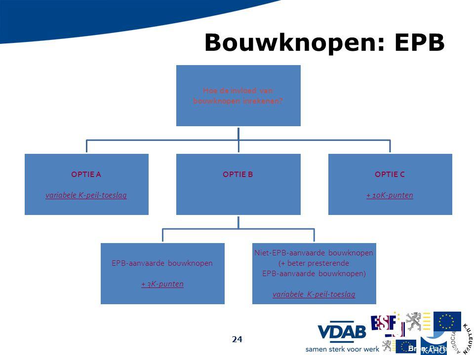 Hoe de invloed van bouwknopen inrekenen? OPTIE A variabele K-peil-toeslag OPTIE B EPB-aanvaarde bouwknopen + 3K-punten Niet-EPB-aanvaarde bouwknopen (
