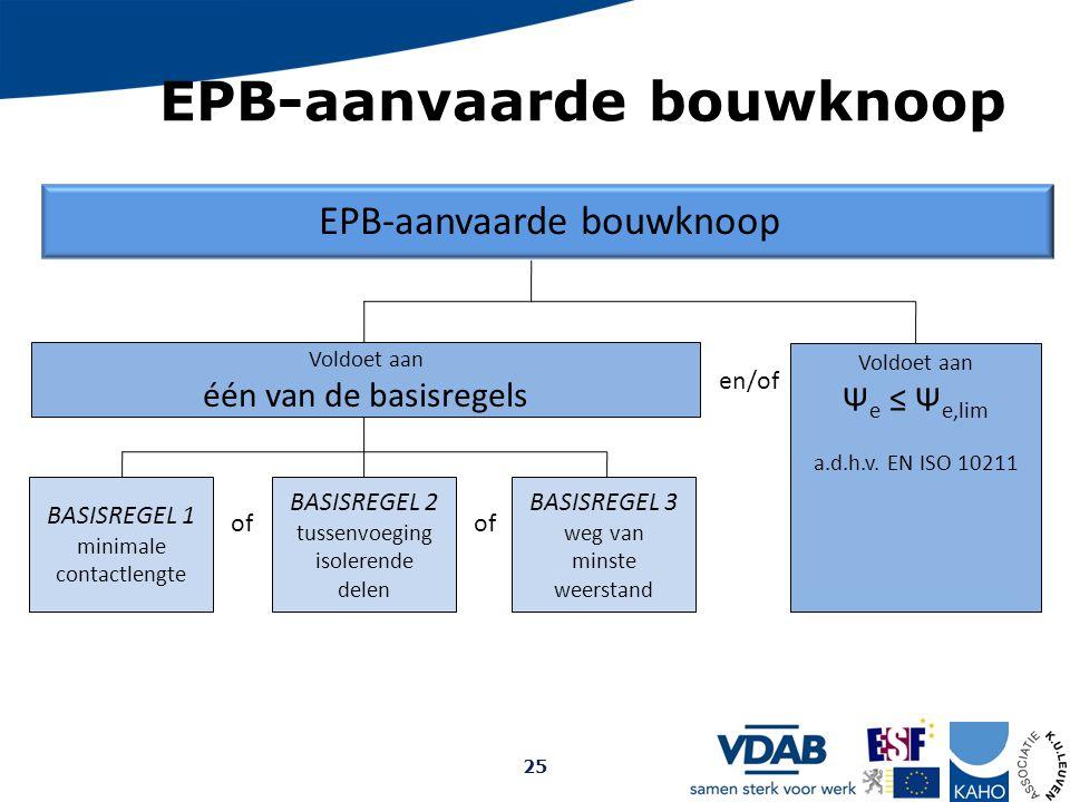 EPB-aanvaarde bouwknoop en/of Voldoet aan Ψ e ≤ Ψ e,lim a.d.h.v. EN ISO 10211 BASISREGEL 1 minimale contactlengte BASISREGEL 2 tussenvoeging isolerend