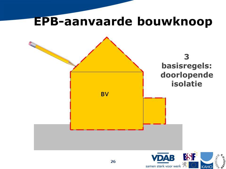 26 BV EPB-aanvaarde bouwknoop 3 basisregels: doorlopende isolatie